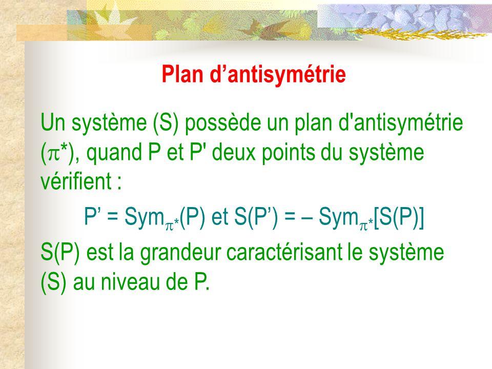 P' = Sym*(P) et S(P') = – Sym*[S(P)]